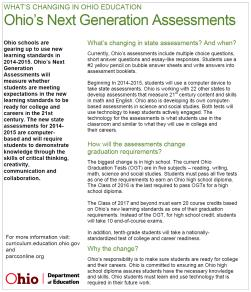 What's Changing in Ohio - Next Generation Assessments